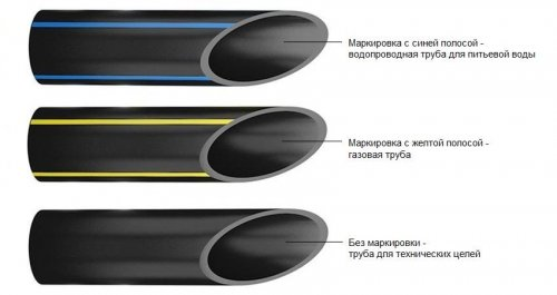 Труба полиэтиленовая (ПНД) напорная питьевая ПЭ100 SDR11; SDR13,6; SDR17; SDR17,6; SDR21; SDR26 d.140мм.