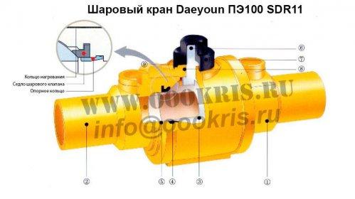 Шаровый кран ПЭ100 SDR11 d50