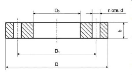 Фланец стальной свободный, расточенный под ПНД втулку д.500 ГОСТ 12820-80