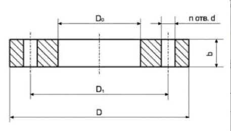 Фланец стальной свободный, расточенный под ПНД втулку д.1000 ГОСТ 12820-80