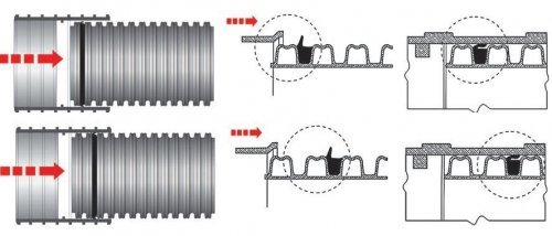 Двухслойная труба Корсис ПРО SN16 DN/OD 160
