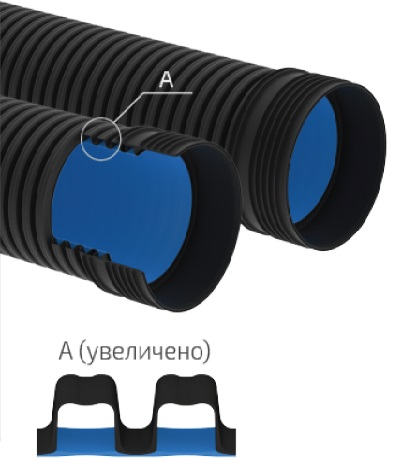 Двухслойная труба Корсис ПРО SN16 DN/ID 300