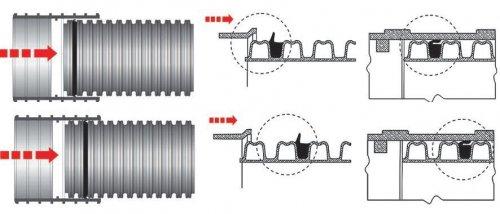 Двухслойная труба Корсис ПРО SN16 DN/ID 500